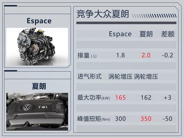 雷诺在华首款MPV于11月17日上市 搭1.8T发动机-图1