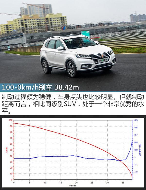 双电机加持性能出众 赛道体验荣威eRX5-图6