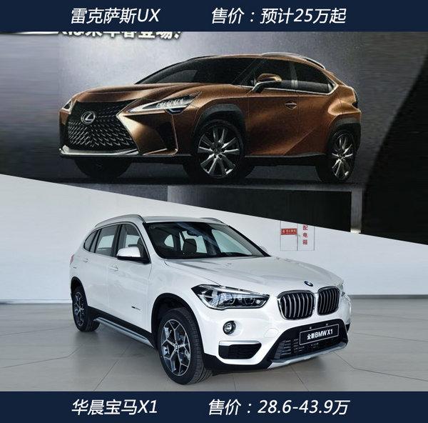 雷克萨斯新紧凑型SUV外形首曝 竞争宝马X1-图5