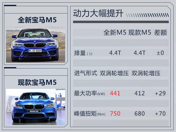 加速堪比超跑!奔驰/宝马/奥迪将引入9款高性能车-图2