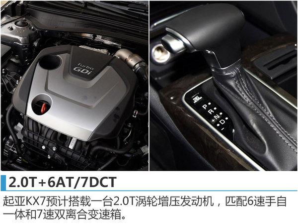 起亚将国产中型SUV-KX7 竞争丰田汉兰达-图6
