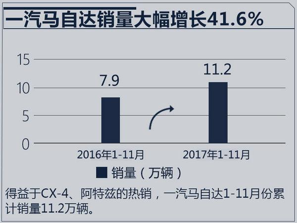 2017年最成功10大车企老总 销量大增!品牌提升!-图14