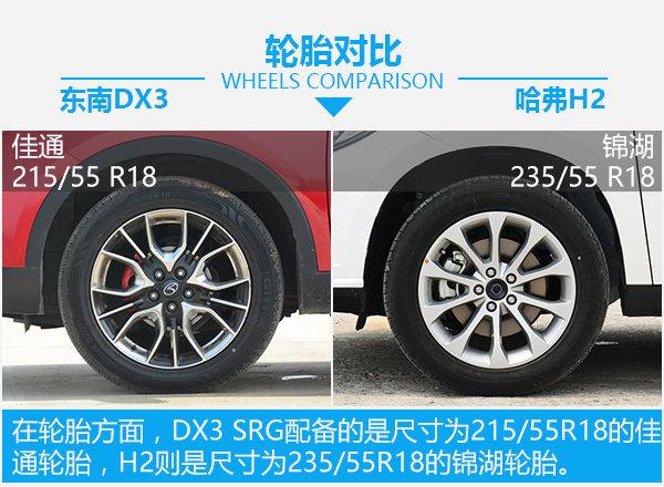 有颜值还要有实力 东南DX3 SRG对比哈弗H2-图6