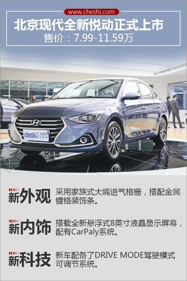 北京现代全新悦动正式上市 售7.99-11.59万-图1