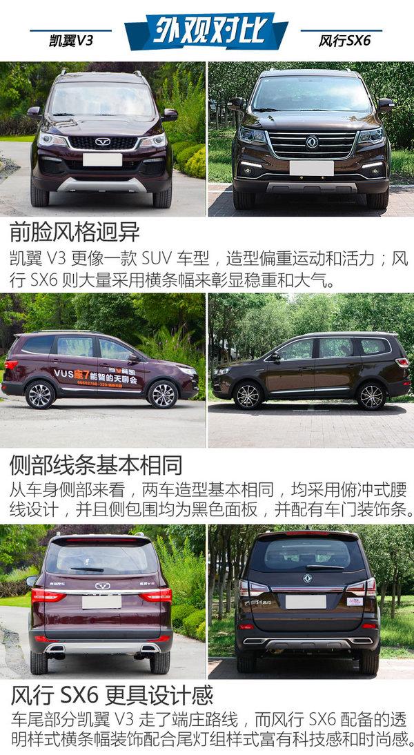 8万块买七座SUV 凯翼V3对比风行SX6-图4