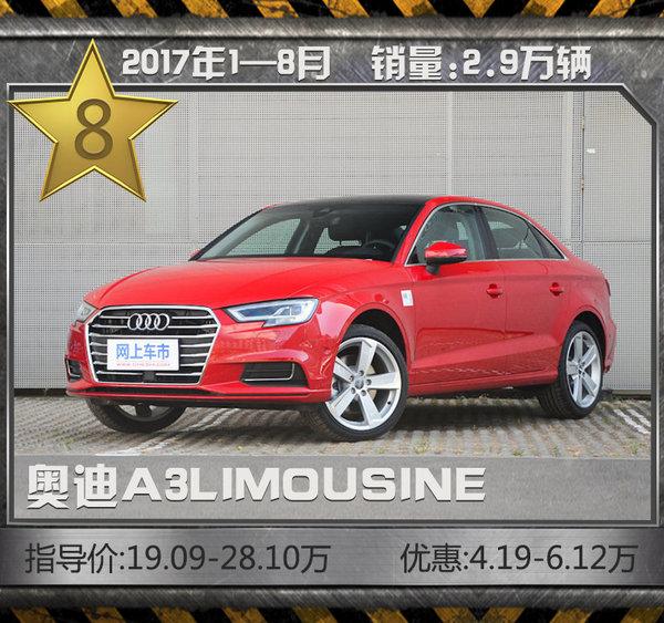 最热销十款豪华轿车 最高降价幅度达12.76万元-图11