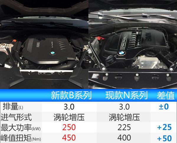 宝马全新一代5系Li明晚上市 预售45-67万元-图1
