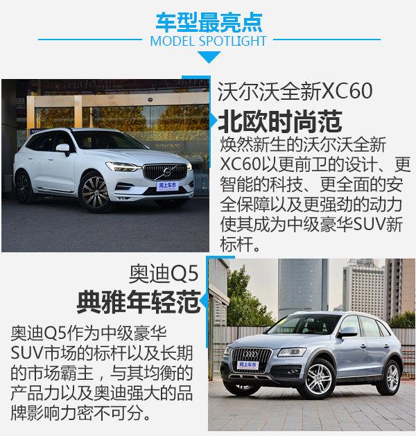 40多万SUV你选谁 沃尔沃全新XC60对比奥迪Q5-图6