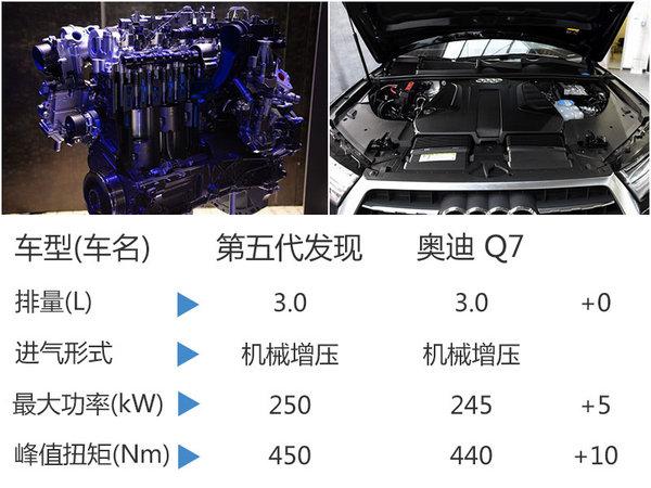 路虎全新一代发现 将于本月18日在华首秀-图6
