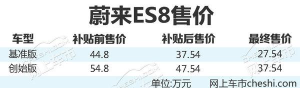 4.4秒破百!蔚来ES8纯电SUV补贴后售27.54万起-图1