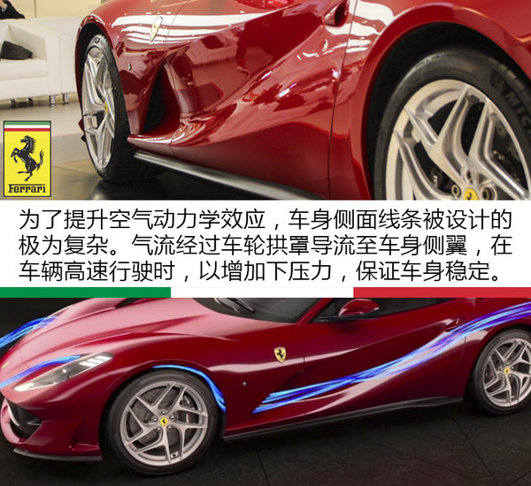 红色激情的诱惑 实拍法拉利812 Superfast-图6