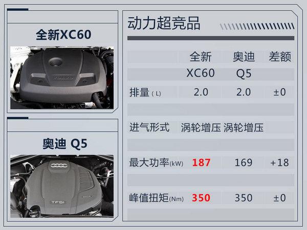 沃尔沃全新XC60开放预定 预售38万起/12月20日上市-图13