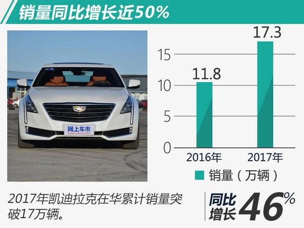 3款热销车贡献显著 凯迪拉克2017在华销量增46%-图2