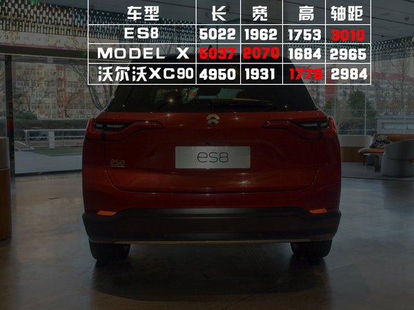 您的7座电动SUV已到账 实拍蔚来ES8-图5