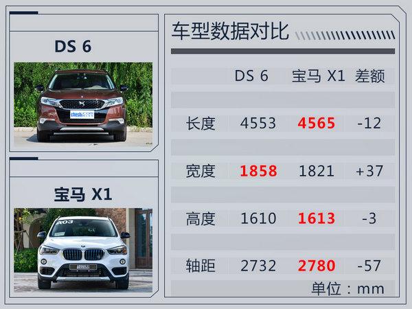 DS6将推插电混动版车型 油耗下降/竞争宝马X1-图4