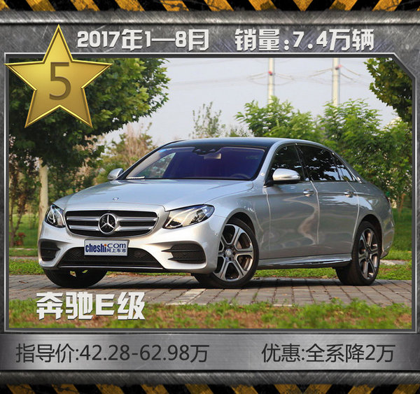 最热销十款豪华轿车 最高降价幅度达12.76万元-图8