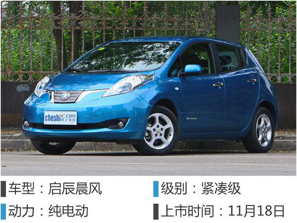 广州车展15款新能源汽车 SUV车型近半数-图3