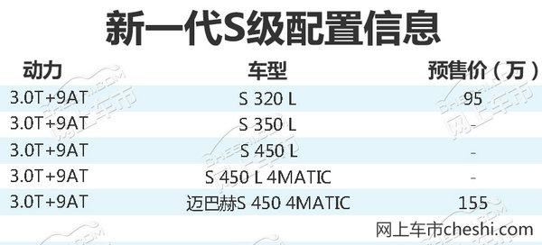 奔驰新一代S级-销售资料曝光 9月19日将上市-图1