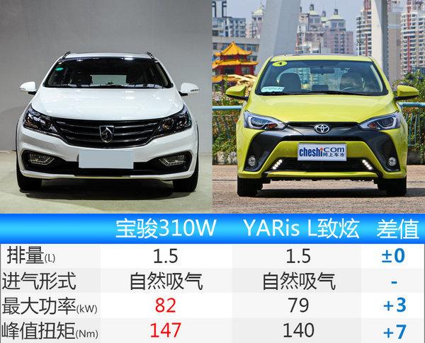宝骏310W今日正式上市 售价XX-XX万元-图4