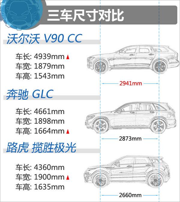 57.8万选谁?沃尔沃V90/奔驰GLC/极光对比-图3