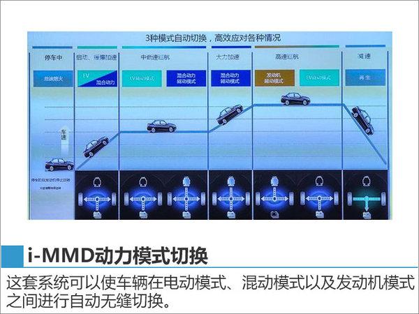 东风本田首款新能源车 本月18日将发布-图-图3