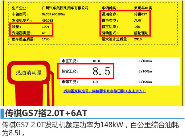 广汽传祺GS7搭2.0T 动力超奔驰GLC-图-图2