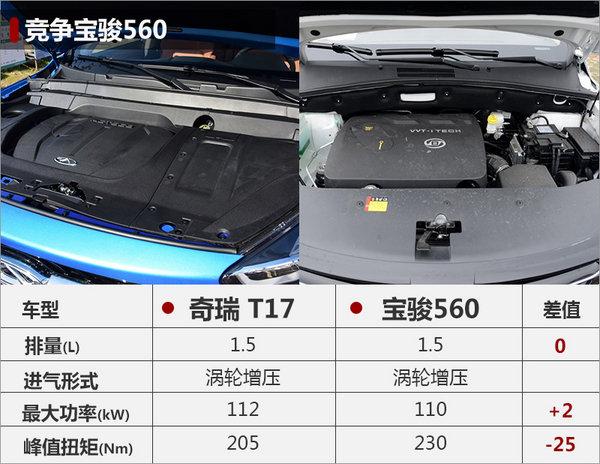 奇瑞全新紧凑级SUV将上市 竞争宝骏560-图5