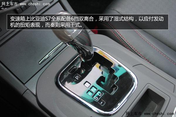 五座 七座怎么选 比亚迪S7对比风神AX7高清图片