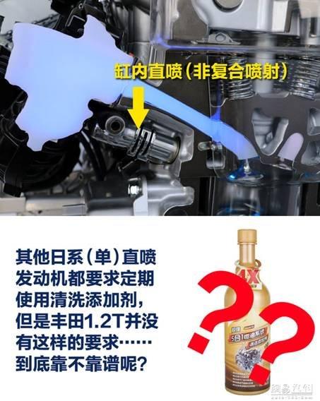 再聊丰田1.2T涡轮增压发动机-图5