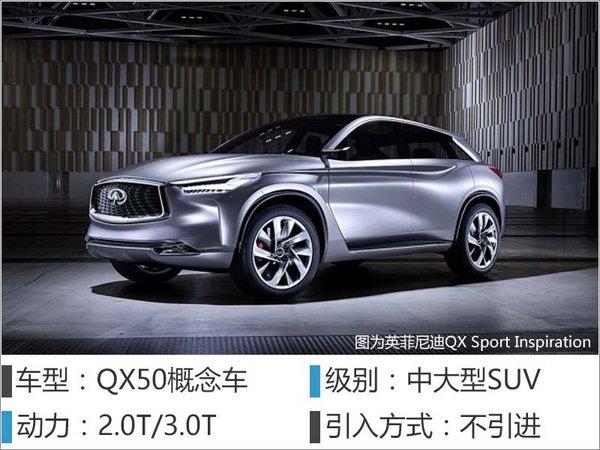 18款新车下月密集发布 SUV车型占五成-图6