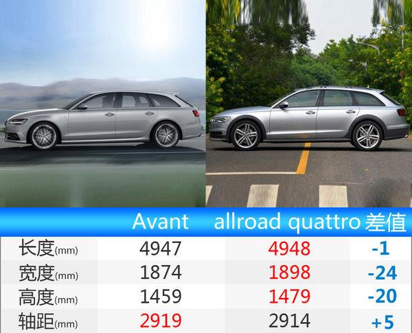 奥迪A6 Avant正式上市 售价45.98-49.98万元-图3