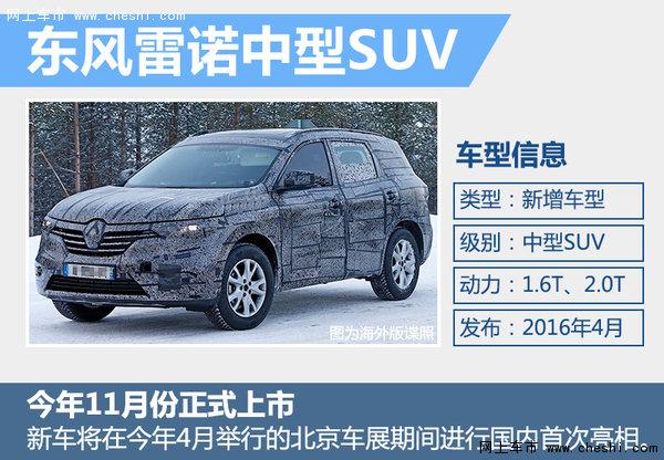 SUV市场竞争升级 34款新车北京车展首发-图6