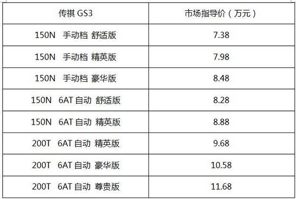 广汽传祺GS7、GS3 双星长沙耀世登场-图5