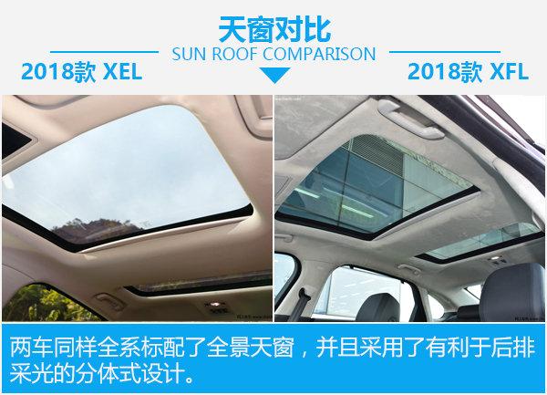 高端车型更便宜??2018款XEL对比2018款XFL-图5