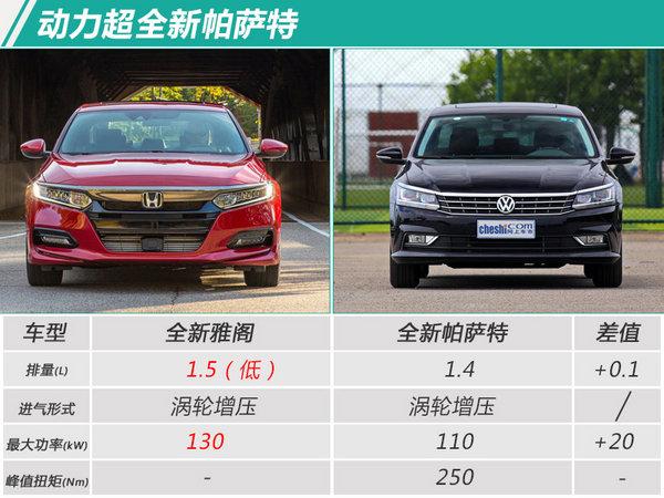 广汽本田将推出全新雅阁 百公里综合油耗下降1L-图1