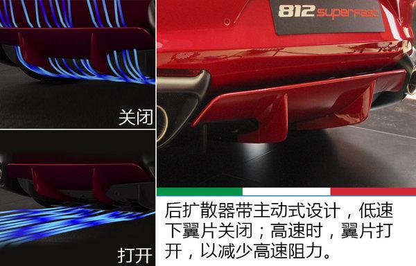 红色激情的诱惑 实拍法拉利812 Superfast-图4