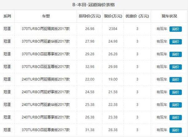 全新中型SUV本田冠道1.5T震撼降价裸价促-图1