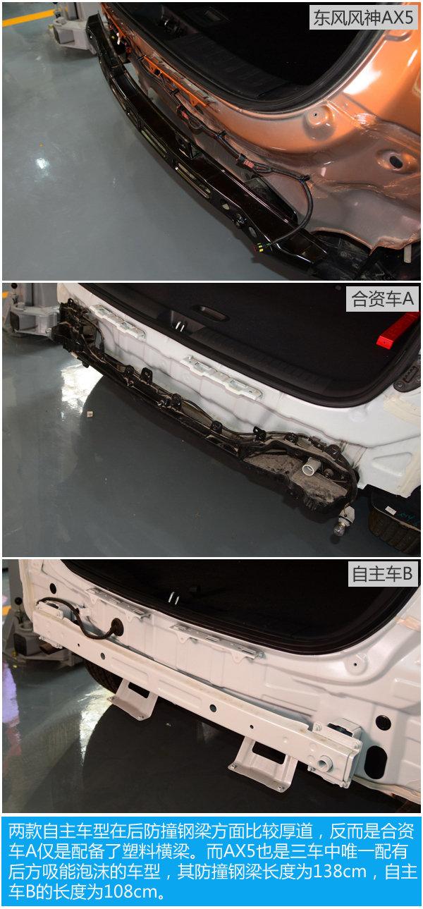拆出来的实力派 东风风神AX5三车对拆大PK-图5
