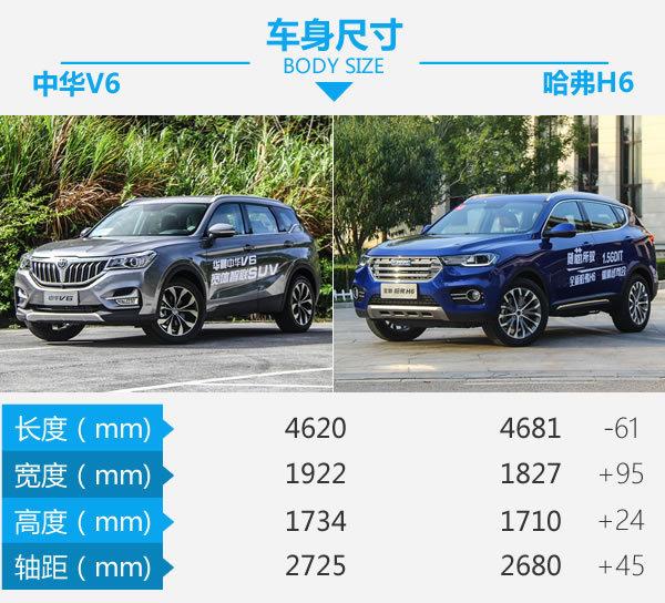 这台宝马生产的SUV居然只卖十万 华晨中华V6试驾-图3