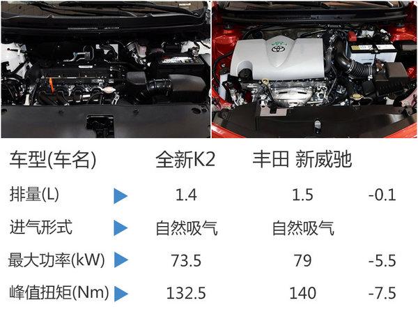 东风悦达起亚新K2今日上市 油耗大幅下降-图5