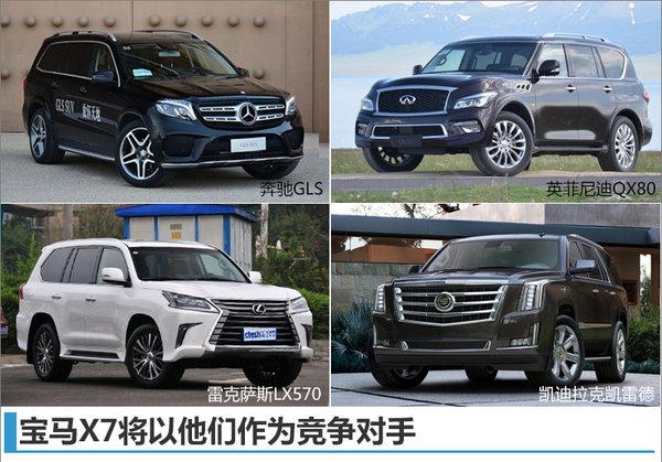 X系列旗舰车型 宝马将推全尺寸豪华SUV-图1