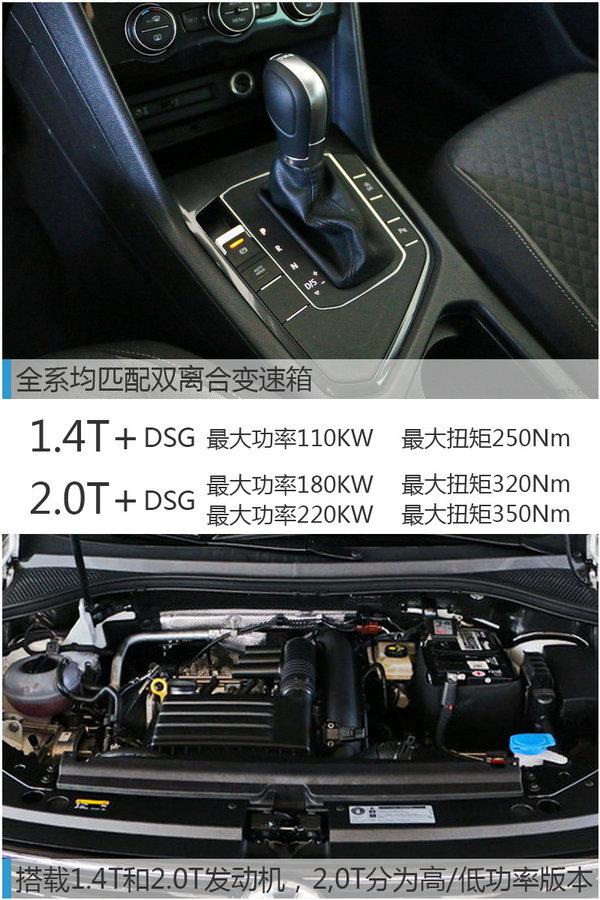 大众进口全新Tiguan正式上市 售26.28万起-图11