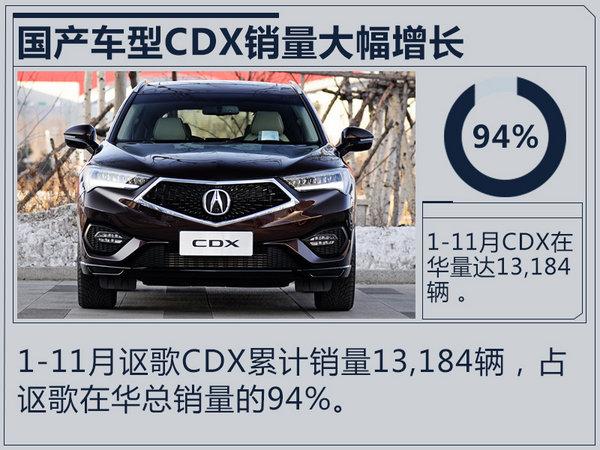 讴歌1-11月销量大涨126% 多款车型将在华国产-图4