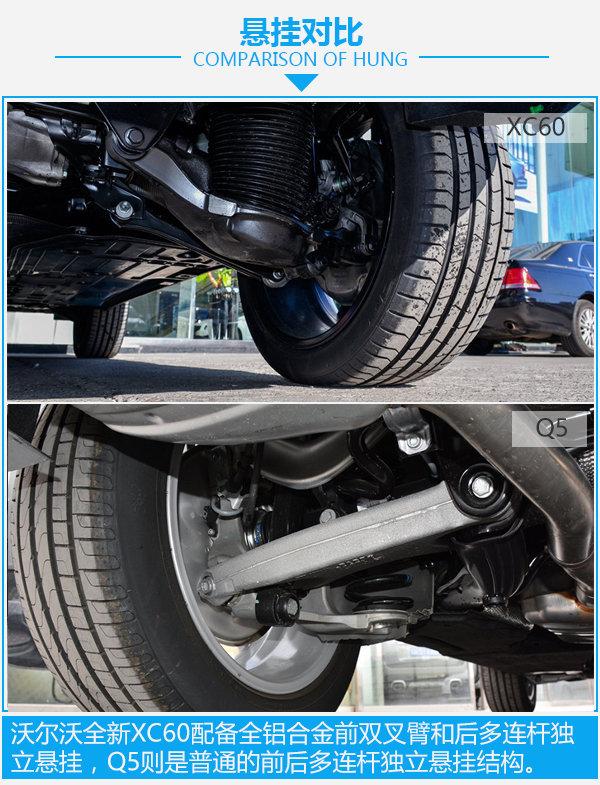 40多万SUV你选谁 沃尔沃全新XC60对比奥迪Q5-图5