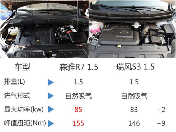 """一汽版""""途观""""18日上市 竞争瑞风S3-图1"""