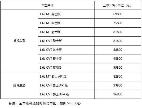售6.98万起 纳智捷U5 SUV亮相西安车展-图3