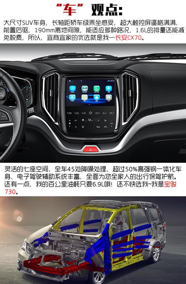 专治买车纠结症 长安商用CX70对宝骏730-图7