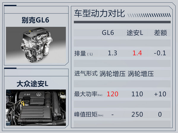 别克全新MPV-GL6采用6座布局 储物空间达43处-图9
