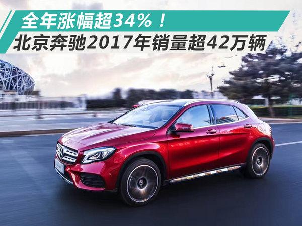 全年涨幅超34%!北京奔驰2017年鸿运国际超42万辆-图1