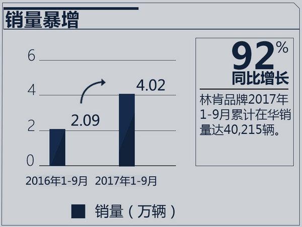 轿车增长强劲 林肯1-9月在华销量超4万/大增92%-图2